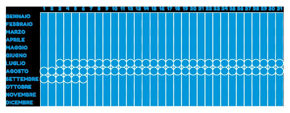 Calendario 2020 Aquadream