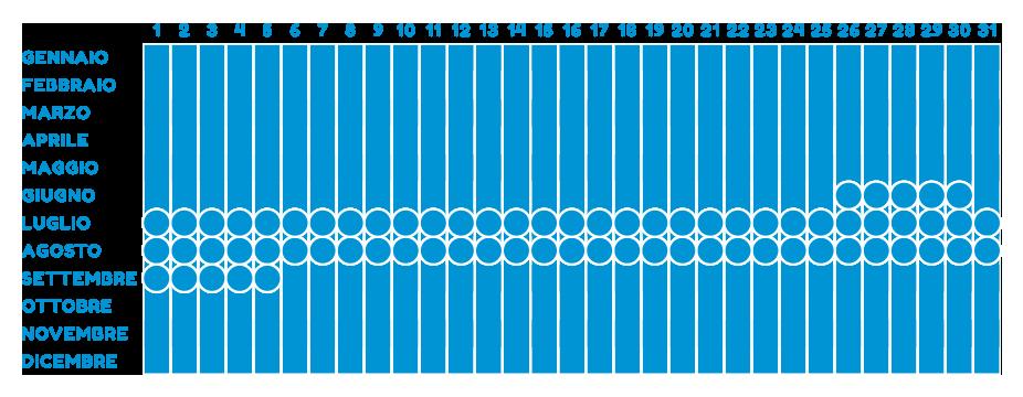 Calendario Aquadream 2021